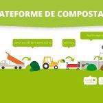 Schéma d'une plateforme de compostage