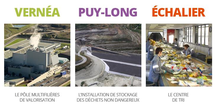 A la découverte des installations de valorisation et de traitement des déchets de Clermont-Ferrand