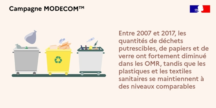 MODECOMTM2017 –  CE QUE REVELENT LES POUBELLES DES FRANÇAIS